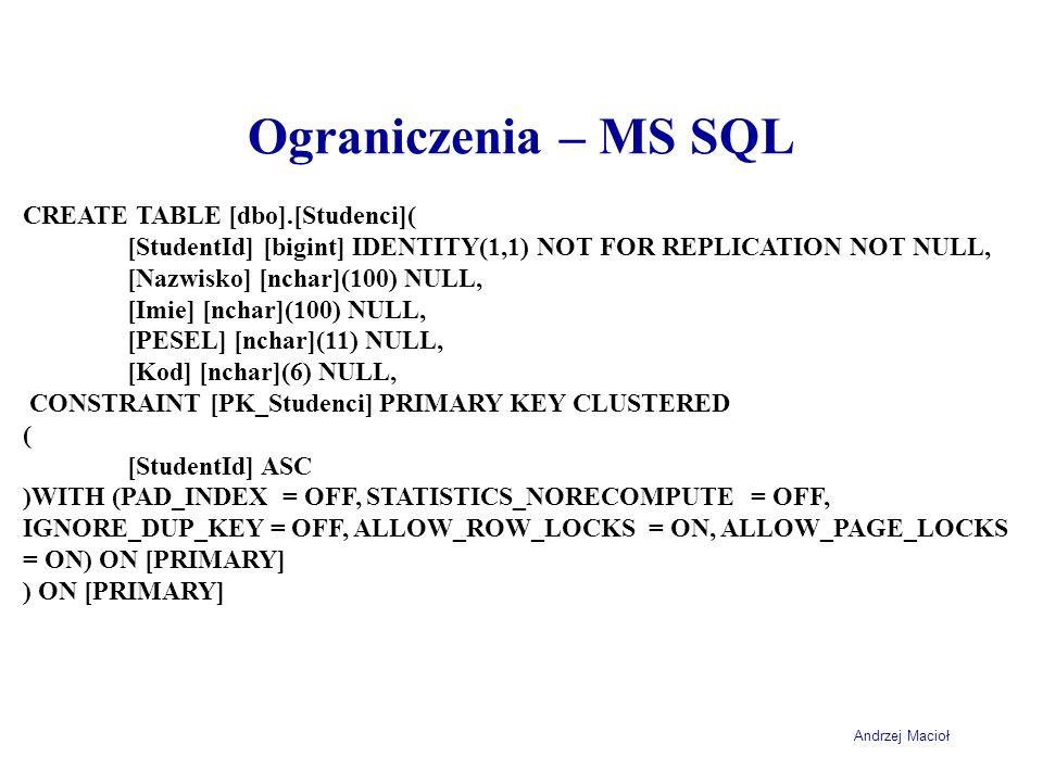 Ograniczenia – MS SQL CREATE TABLE [dbo].[Studenci](